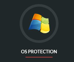 Compact OS